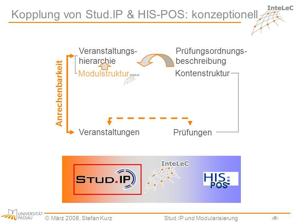 © März 2008, Stefan KurzStud.IP und Modularisierung4 Kopplung von Stud.IP & HIS-POS: konzeptionell Prüfungsordnungs- beschreibung Veranstaltungs- hier