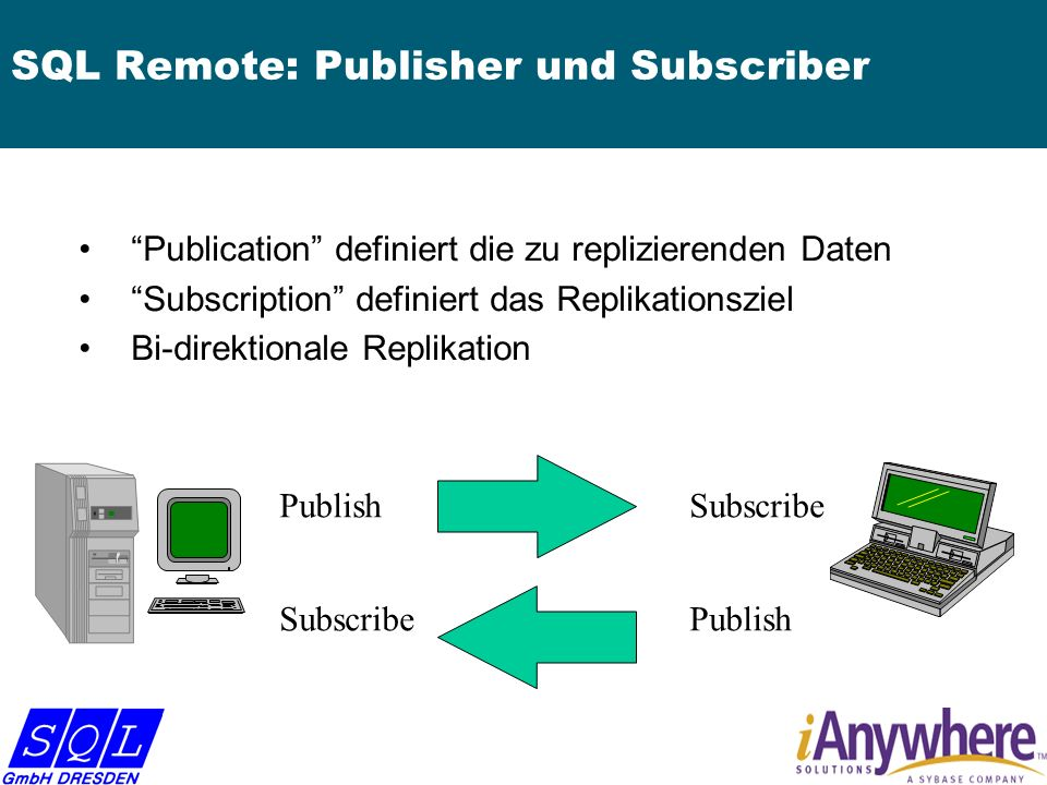 SQL Remote: Publisher und Subscriber Publication definiert die zu replizierenden Daten Subscription definiert das Replikationsziel Bi-direktionale Rep