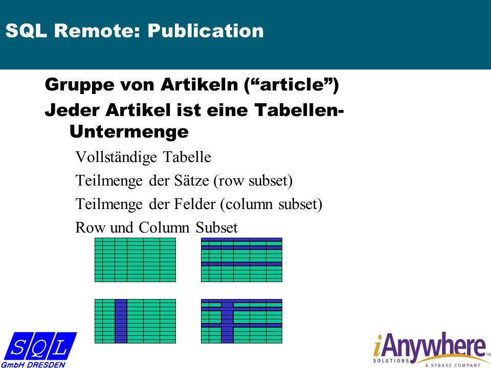 SQL Remote: Publication Gruppe von Artikeln (article) Jeder Artikel ist eine Tabellen- Untermenge Vollständige Tabelle Teilmenge der Sätze (row subset) Teilmenge der Felder (column subset) Row und Column Subset
