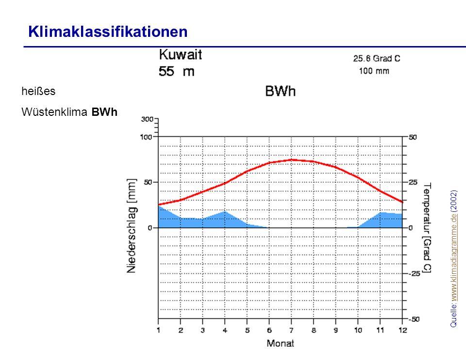 Klimaklassifikationen Quelle: www.klimadiagramme.de (2002)www.klimadiagramme.de heißes Wüstenklima BWh