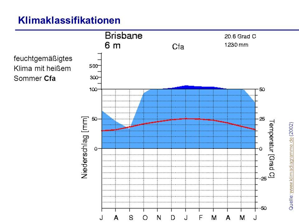 Klimaklassifikationen Quelle: www.klimadiagramme.de (2002)www.klimadiagramme.de feuchtgemäßigtes Klima mit heißem Sommer Cfa