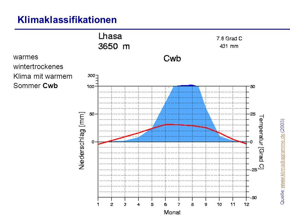 Klimaklassifikationen Quelle: www.klimadiagramme.de (2003)www.klimadiagramme.de warmes wintertrockenes Klima mit warmem Sommer Cwb
