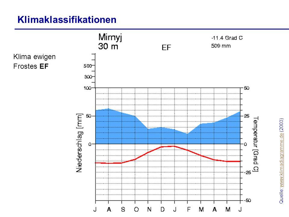Klimaklassifikationen Quelle: www.klimadiagramme.de (2003)www.klimadiagramme.de Klima ewigen Frostes EF
