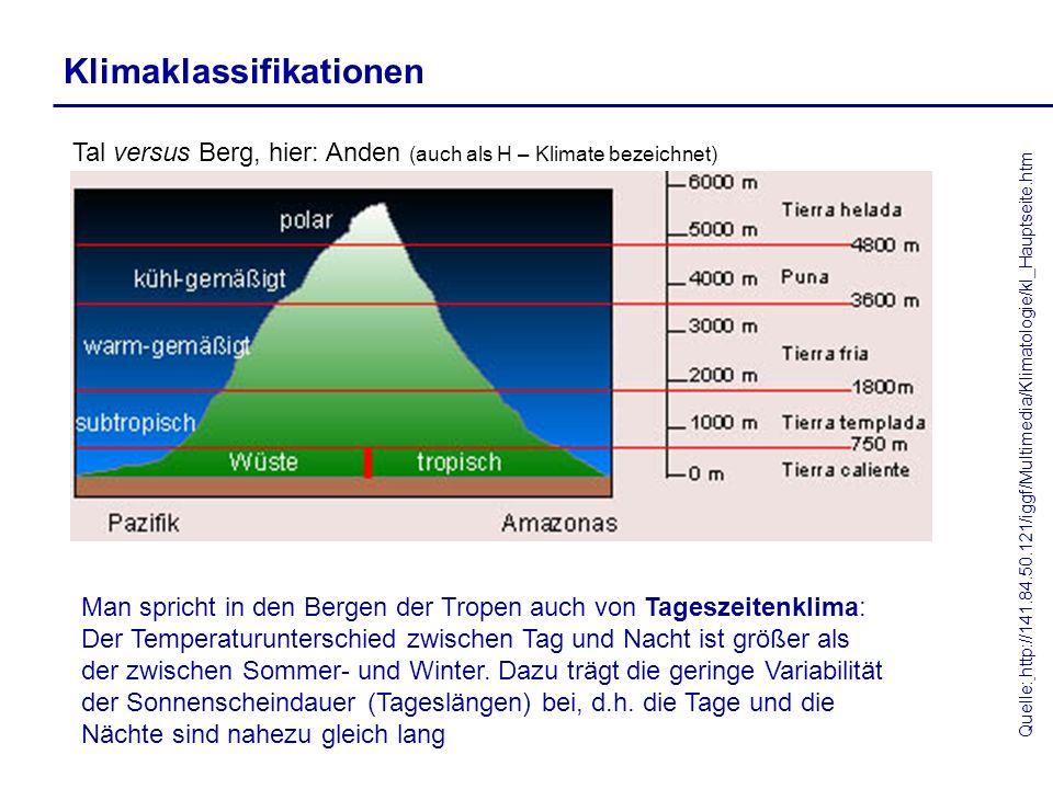 Klimaklassifikationen Quelle: http://141.84.50.121/iggf/Multimedia/Klimatologie/kl_Hauptseite.htm Tal versus Berg, hier: Anden (auch als H – Klimate b