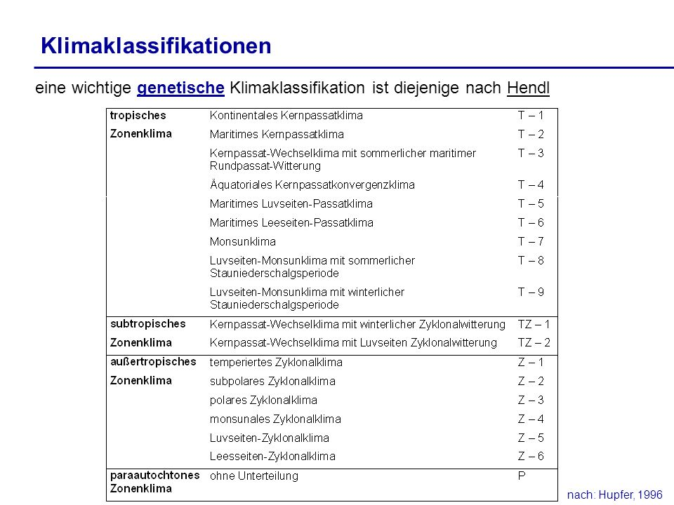 Klimaklassifikationen eine wichtige genetische Klimaklassifikation ist diejenige nach Hendl nach: Hupfer, 1996