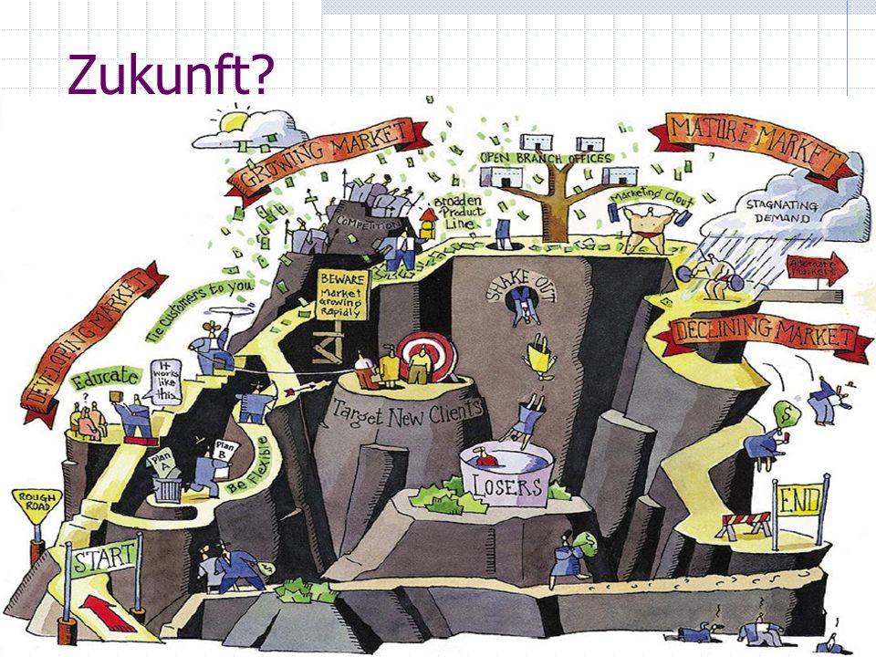 10. Dezember 2002Dr. Eduard Heindl Zukunft?