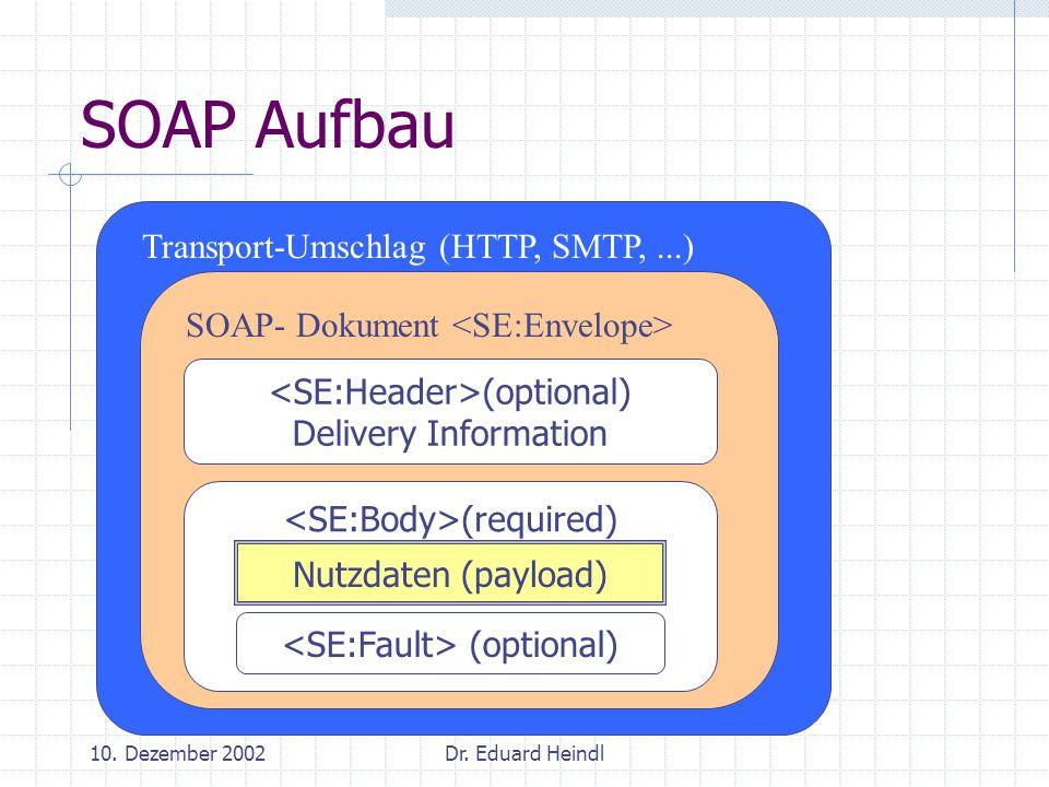 10. Dezember 2002Dr. Eduard Heindl SOAP Aufbau Transport-Umschlag (HTTP, SMTP,...) SOAP- Dokument (optional) Delivery Information (required) Nutzdaten