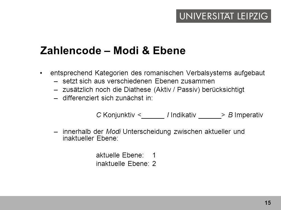 15 Zahlencode – Modi & Ebene entsprechend Kategorien des romanischen Verbalsystems aufgebaut –setzt sich aus verschiedenen Ebenen zusammen –zusätzlic