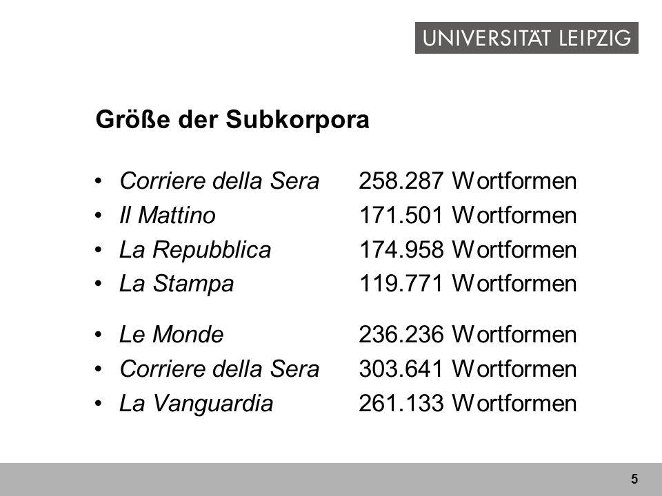 5 Größe der Subkorpora Corriere della Sera258.287 Wortformen Il Mattino171.501 Wortformen La Repubblica174.958 Wortformen La Stampa119.771 Wortformen