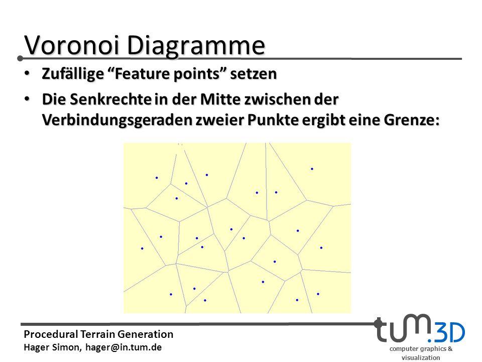 computer graphics & visualization Procedural Terrain Generation Hager Simon, hager@in.tum.de Voronoi Diagramme Zufällige Feature points setzen Zufällige Feature points setzen Die Senkrechte in der Mitte zwischen der Verbindungsgeraden zweier Punkte ergibt eine Grenze: Die Senkrechte in der Mitte zwischen der Verbindungsgeraden zweier Punkte ergibt eine Grenze: