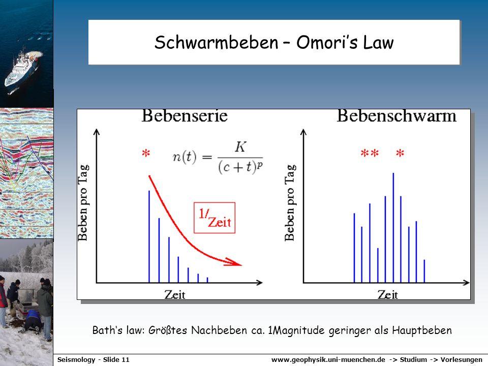 www.geophysik.uni-muenchen.de -> Studium -> VorlesungenSeismology - Slide 10 Erdbeben nahe Marktredwitz, 24.10.2002