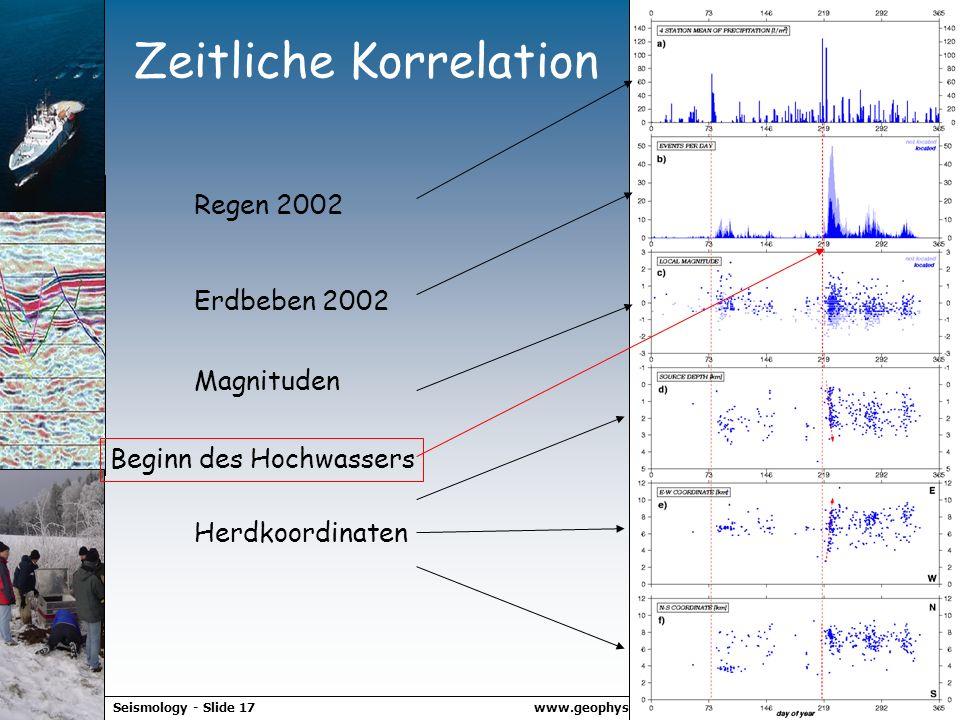 www.geophysik.uni-muenchen.de -> Studium -> VorlesungenSeismology - Slide 16... die Regenfälle, die im August zum Hochwasser führten, hatten ihren Höh