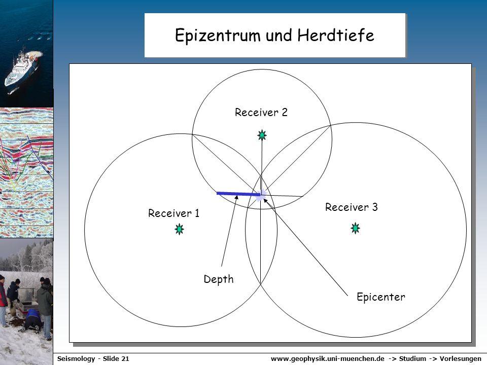 www.geophysik.uni-muenchen.de -> Studium -> VorlesungenSeismology - Slide 20 Erdbebenlokalisierung Mit der Steigung v p /v s -1 des Diagrams können wi