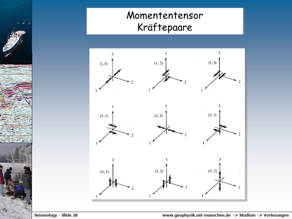 www.geophysik.uni-muenchen.de -> Studium -> VorlesungenSeismology - Slide 27 Dislokationsquelle Double Couple (Scherbruch)