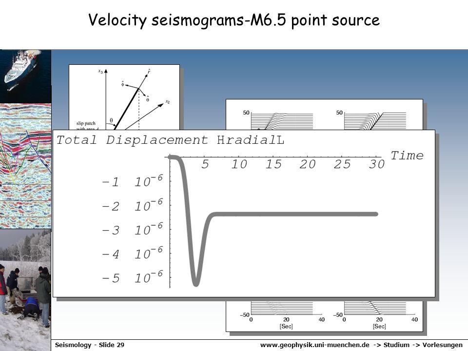 www.geophysik.uni-muenchen.de -> Studium -> VorlesungenSeismology - Slide 28 Momententensor Kräftepaare