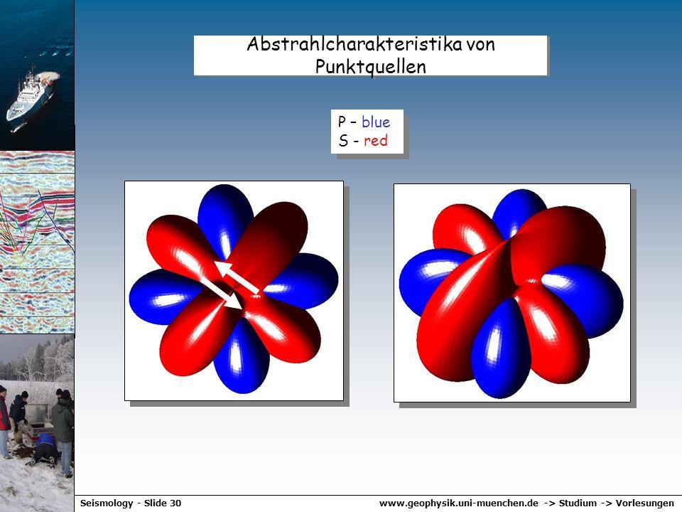 www.geophysik.uni-muenchen.de -> Studium -> VorlesungenSeismology - Slide 29 Velocity seismograms-M6.5 point source Displacement (static near-field ef