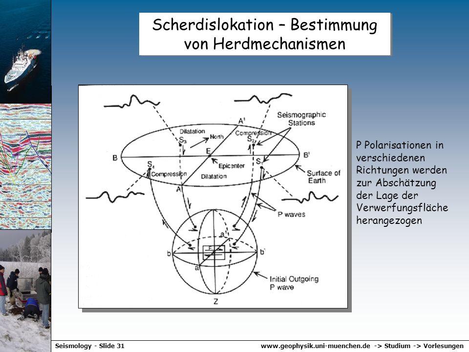 www.geophysik.uni-muenchen.de -> Studium -> VorlesungenSeismology - Slide 30 Abstrahlcharakteristika von Punktquellen P – blue S - red P – blue S - re