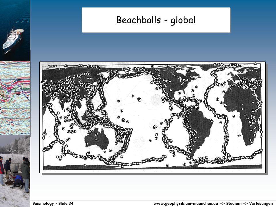 www.geophysik.uni-muenchen.de -> Studium -> VorlesungenSeismology - Slide 33 Beachballs - Himalaya