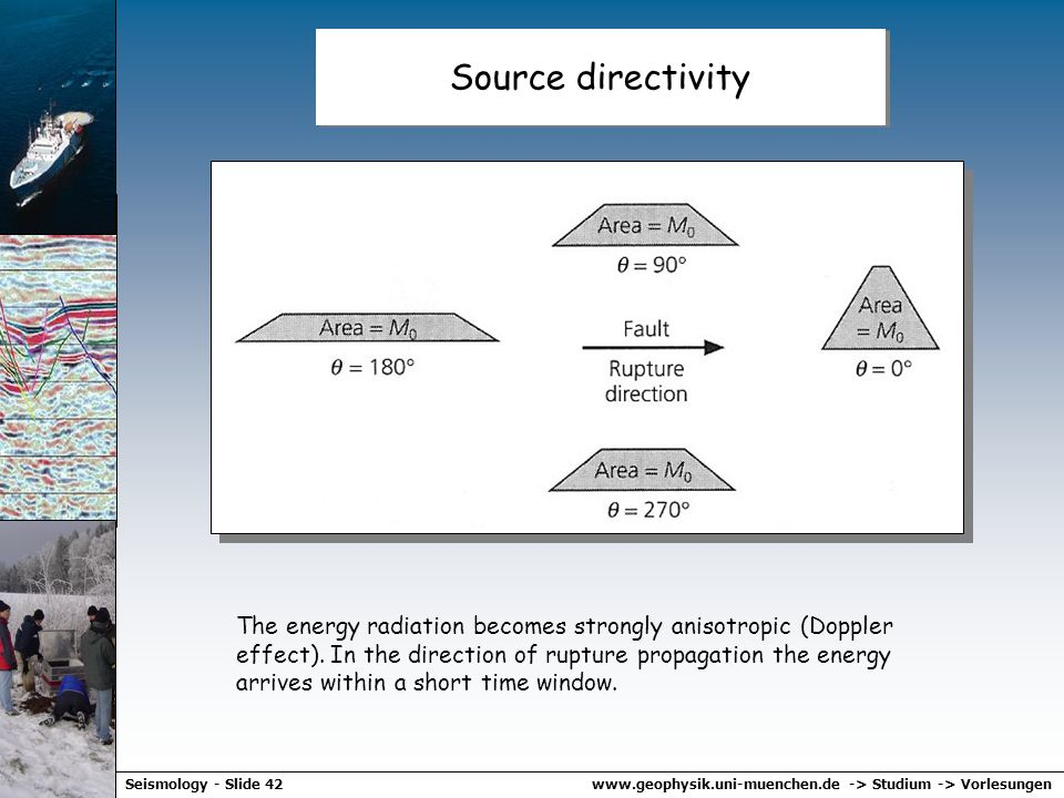 www.geophysik.uni-muenchen.de -> Studium -> VorlesungenSeismology - Slide 41 Source directivity When a finite fault ruptures with velocity v r, the ti