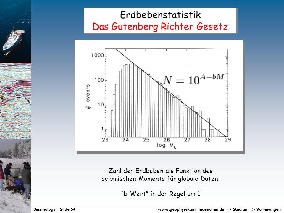www.geophysik.uni-muenchen.de -> Studium -> VorlesungenSeismology - Slide 53 Shakemap