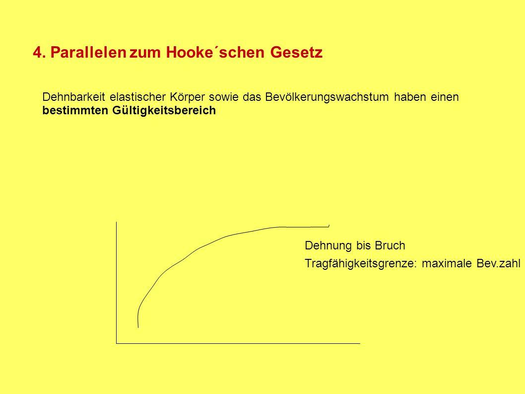 Logarithmisches Windgesetz starke vertikale Zunahme der skalaren Windgeschwindigkeit (Quelle: www.physik.uni-augsburg.de 5.