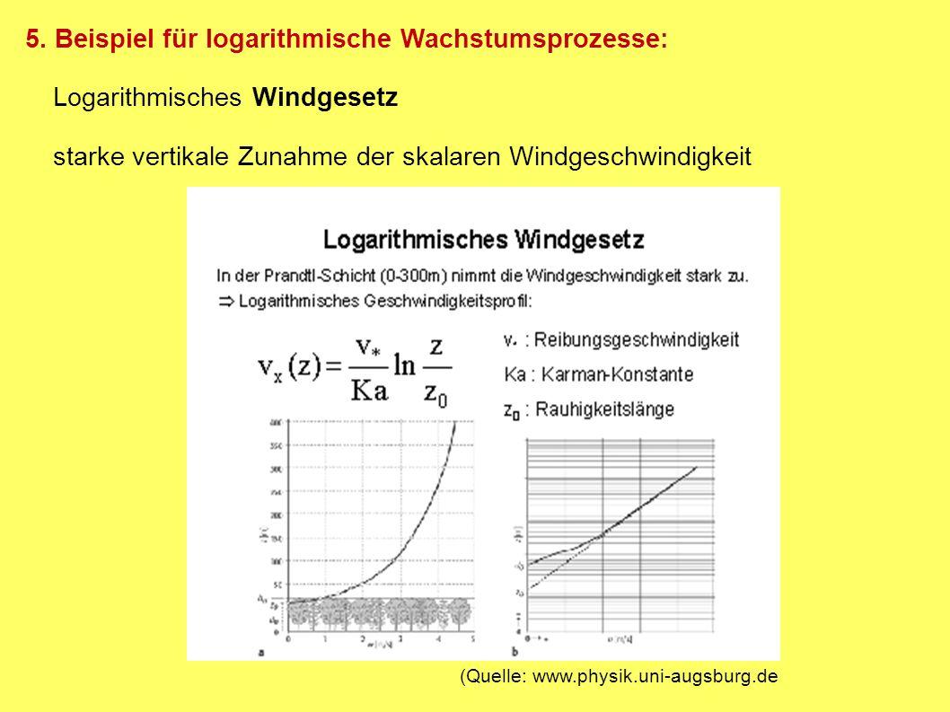 Literatur: Bruns, Christoph (2004): Logistisches Wachstum Abrufbar unter: www.emath.dewww.emath.de Herlitz, René (2004): Bevölkerungsentwicklung und Tragfähigkeitsberechnung Abrufbar unter: www2.informatik.hu-berlin.de Husa, K.; Wohlschlägl, H.