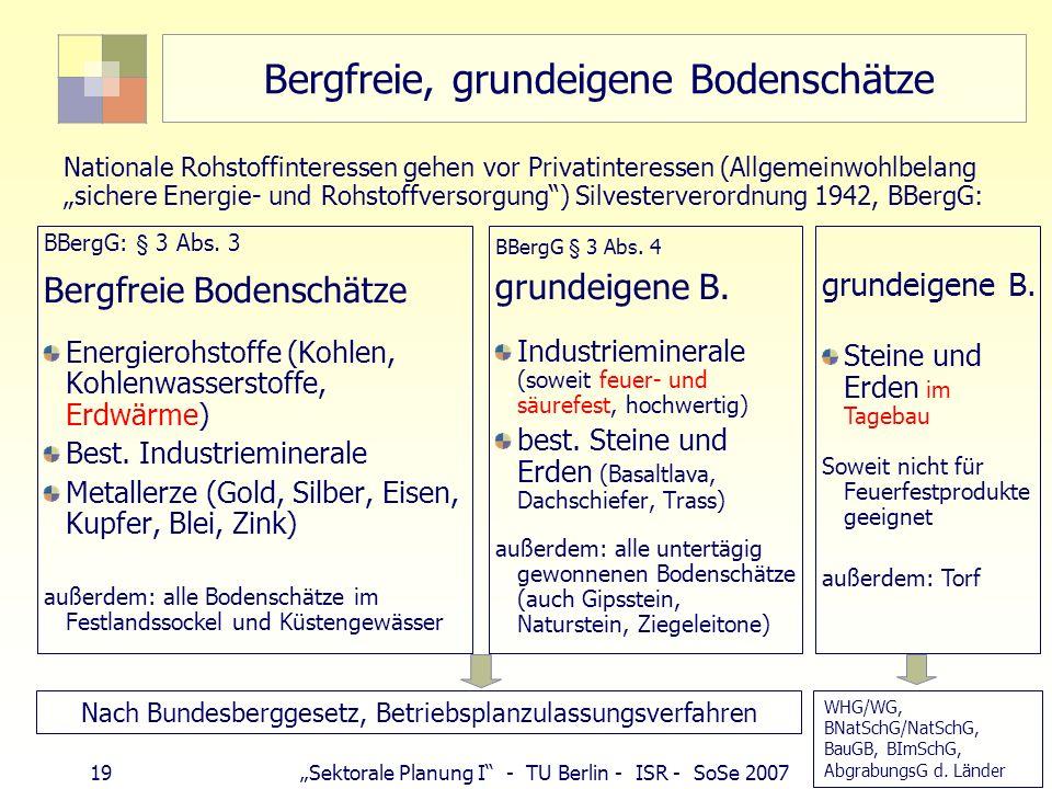 18Sektorale Planung I - TU Berlin - ISR - SoSe 2007 Geschichte des Bergrechtes Wirtschaftl. Liberalismus: Allg. Preußisches Berggesetz (1865) beseitig