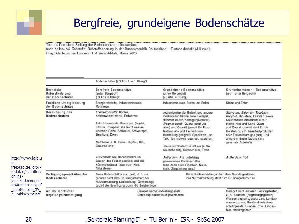 19Sektorale Planung I - TU Berlin - ISR - SoSe 2007 Bergfreie, grundeigene Bodenschätze BBergG: § 3 Abs. 3 Bergfreie Bodenschätze Energierohstoffe (Ko