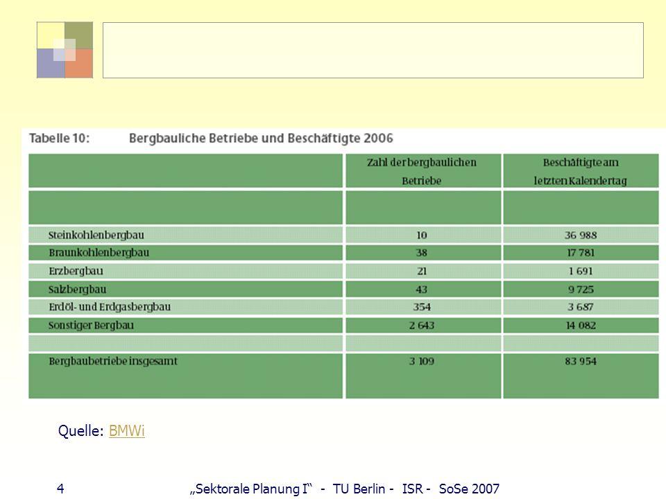 3Sektorale Planung I - TU Berlin - ISR - SoSe 2007 Übersicht Erdgas (18 % Anteil am Gesamtgasverbrauch) u. Erdöl