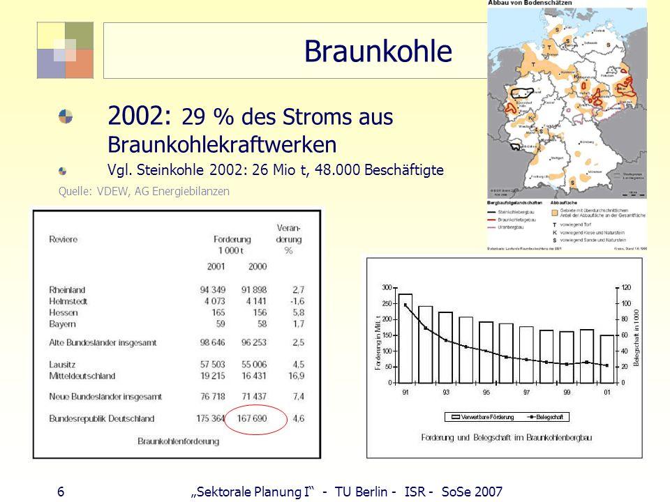 6Sektorale Planung I - TU Berlin - ISR - SoSe 2007 Braunkohle 2002: 29 % des Stroms aus Braunkohlekraftwerken Vgl.
