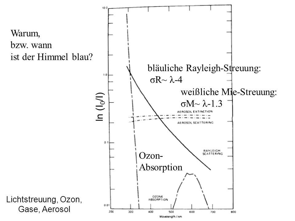 Lichtstreuung, Ozon, Gase, Aerosol ln (I 0 /I) bläuliche Rayleigh-Streuung: σR~ λ-4 weißliche Mie-Streuung: σM~ λ-1.3 Ozon- Absorption Warum, bzw. wan