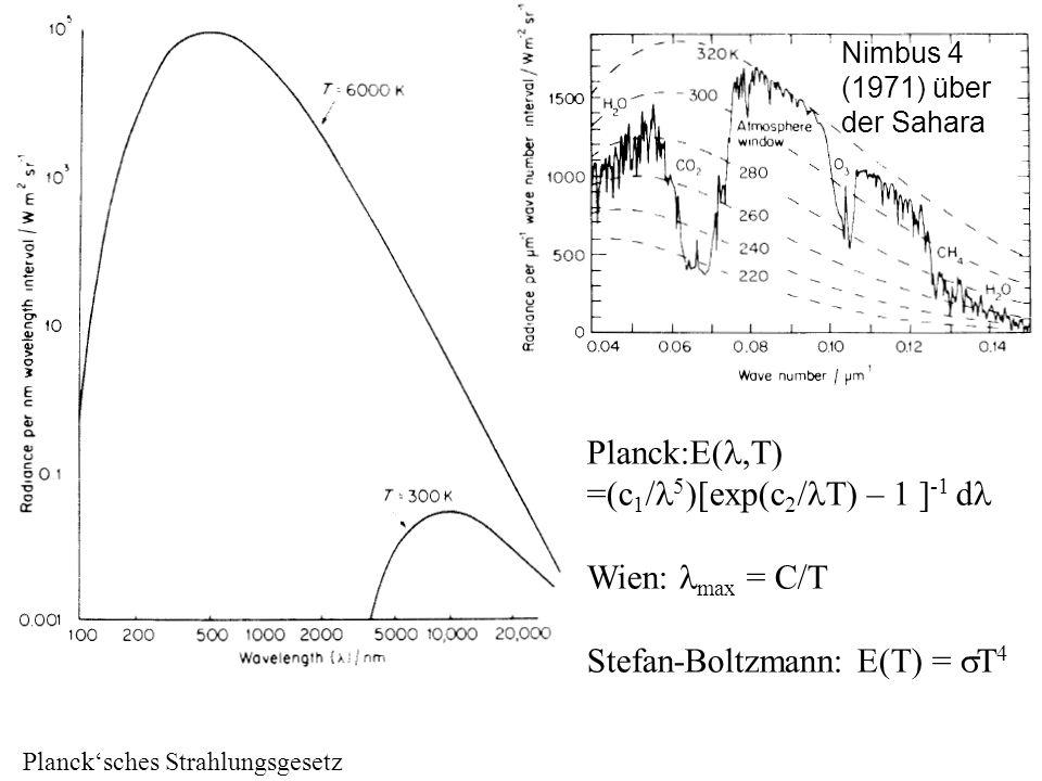 Plancksches Strahlungsgesetz Planck:E(,T) =(c 1 / 5 )[exp(c 2 / T) – 1 ] -1 d Wien: max = C/T Stefan-Boltzmann: E(T) = T 4 Nimbus 4 (1971) über der Sa