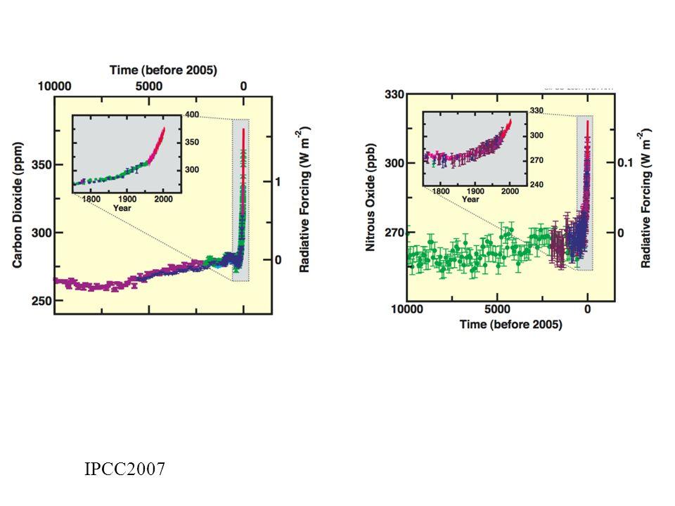 IPCC2007