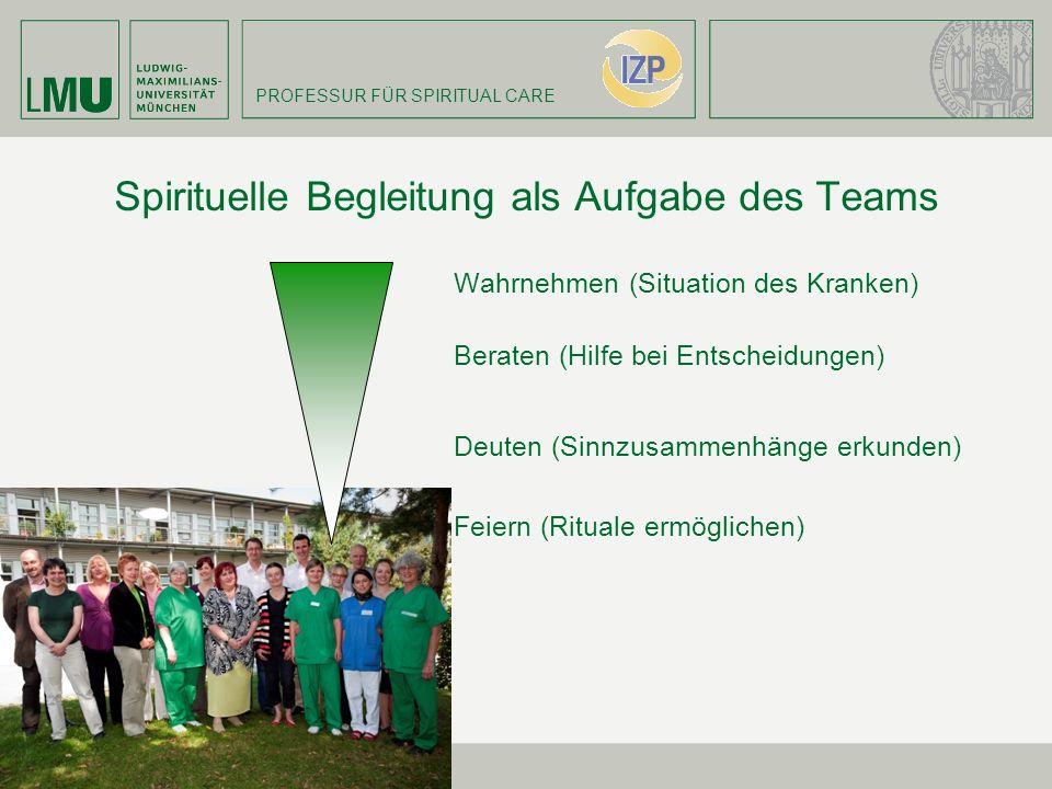 PROFESSUR FÜR SPIRITUAL CARE Spirituelle Begleitung als Aufgabe des Teams Wahrnehmen (Situation des Kranken) Beraten (Hilfe bei Entscheidungen) Deuten