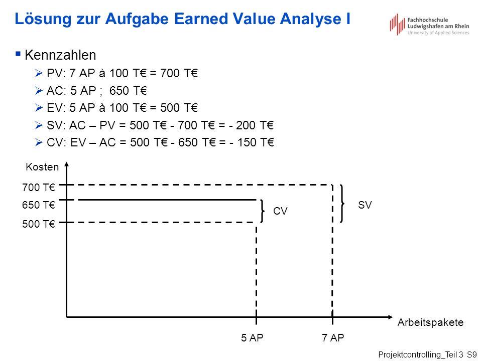 Projektcontrolling_Teil 3 S9 Lösung zur Aufgabe Earned Value Analyse I Kennzahlen PV: 7 AP à 100 T = 700 T AC: 5 AP ; 650 T EV: 5 AP à 100 T = 500 T S