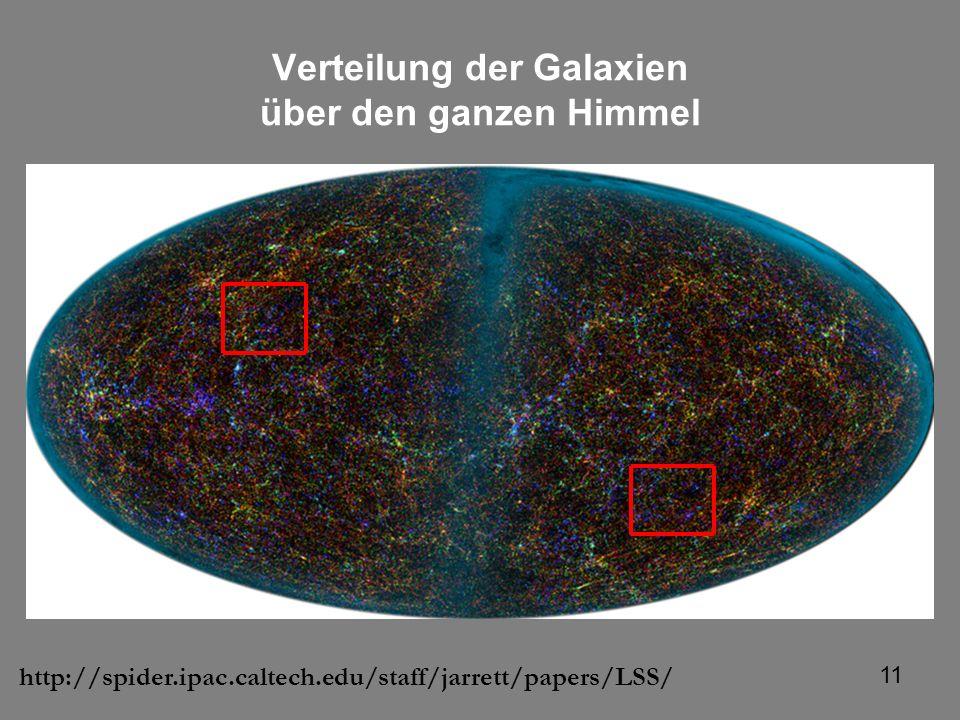 11 Verteilung der Galaxien über den ganzen Himmel http://spider.ipac.caltech.edu/staff/jarrett/papers/LSS/