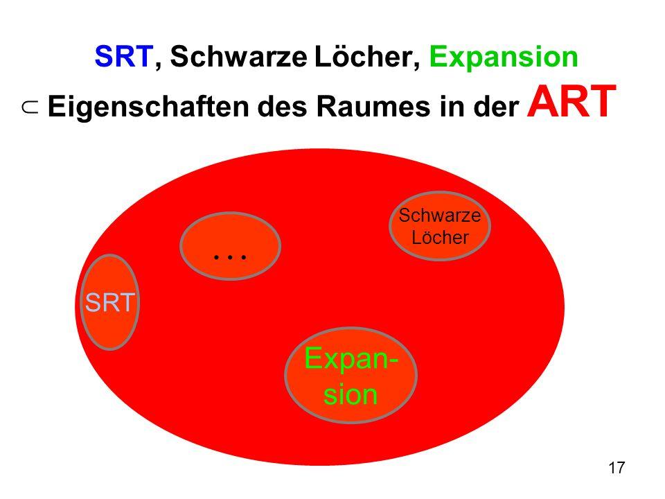 17 SRT, Schwarze Löcher, Expansion Eigenschaften des Raumes in der ART Schwarze Löcher Expan- sion SRT …