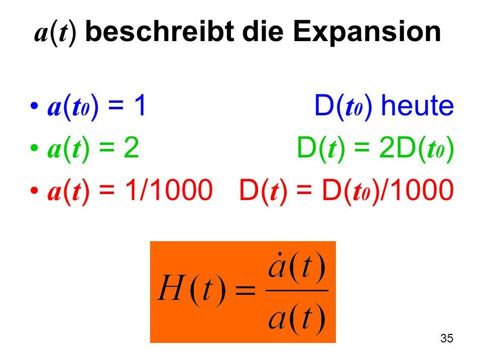 35 a ( t ) beschreibt die Expansion a ( t 0 ) = 1 D( t 0 ) heute a ( t ) = 2 D( t ) = 2D( t 0 ) a ( t ) = 1/1000 D( t ) = D( t 0 )/1000