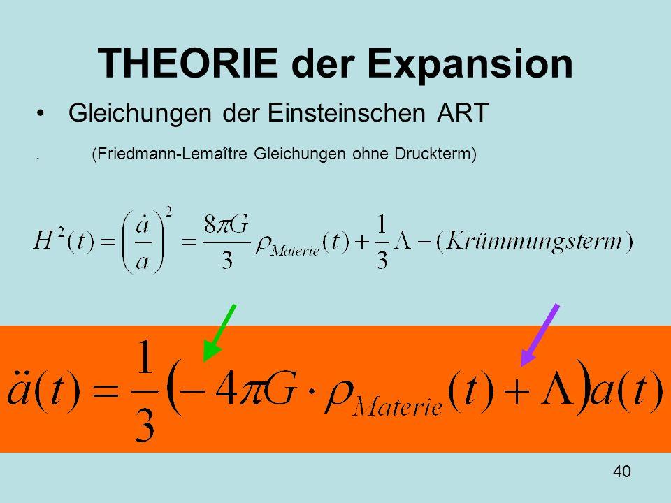 40 THEORIE der Expansion Gleichungen der Einsteinschen ART. (Friedmann-Lemaître Gleichungen ohne Druckterm)