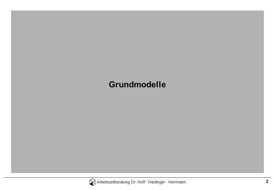 Arbeitszeitberatung Dr. Hoff · Weidinger · Herrmann 2 Grundmodelle