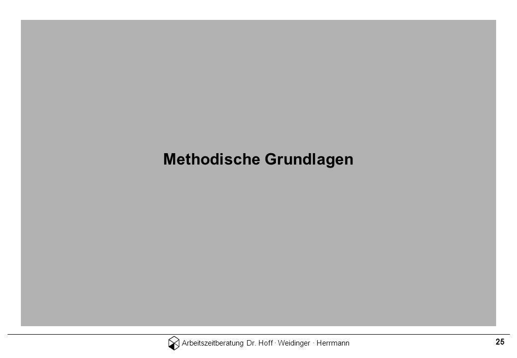 Arbeitszeitberatung Dr. Hoff · Weidinger · Herrmann 25 Methodische Grundlagen