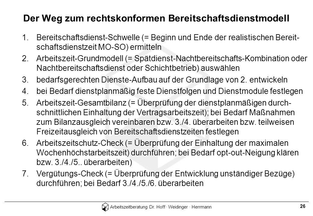Arbeitszeitberatung Dr. Hoff · Weidinger · Herrmann 26 1.Bereitschaftsdienst-Schwelle (= Beginn und Ende der realistischen Bereit- schaftsdienstzeit M