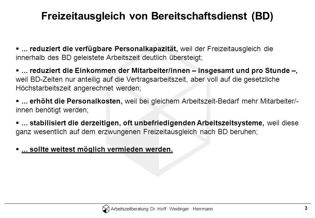 Arbeitszeitberatung Dr. Hoff · Weidinger · Herrmann 3... reduziert die verfügbare Personalkapazität, weil der Freizeitausgleich die innerhalb des BD g