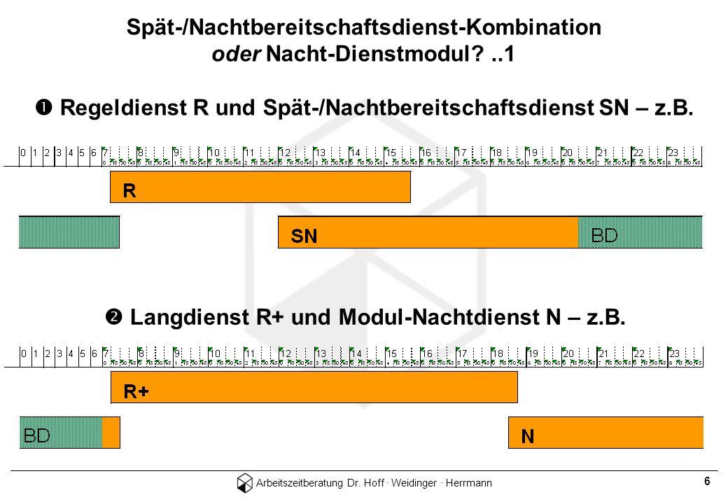 Arbeitszeitberatung Dr. Hoff · Weidinger · Herrmann 6 Spät-/Nachtbereitschaftsdienst-Kombination oder Nacht-Dienstmodul?..1 Regeldienst R und Spät-/Na