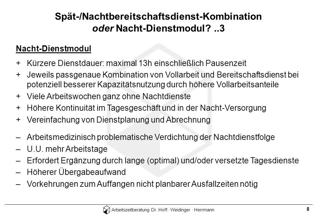 Arbeitszeitberatung Dr. Hoff · Weidinger · Herrmann 8 Nacht-Dienstmodul +Kürzere Dienstdauer: maximal 13h einschließlich Pausenzeit +Jeweils passgenau