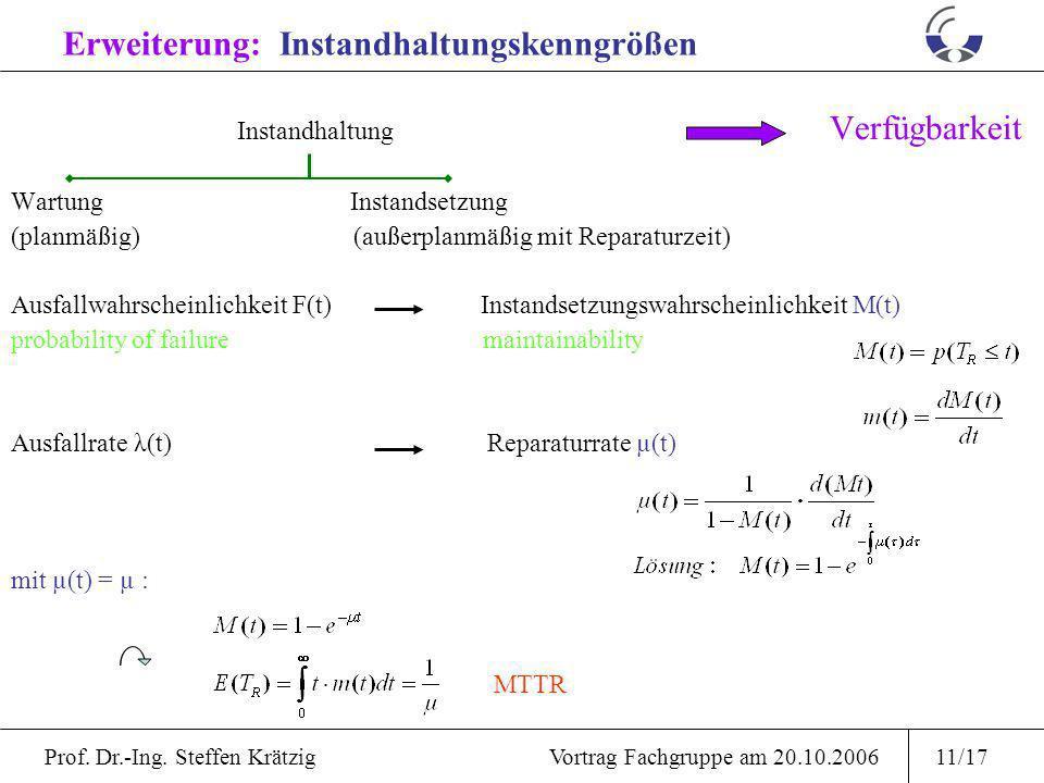 Prof. Dr.-Ing. Steffen Krätzig Vortrag Fachgruppe am 20.10.200610/17 Zuverlässigkeitskenngrößen Lebensdauer T Ausfallwahrscheinlichkeit probability of