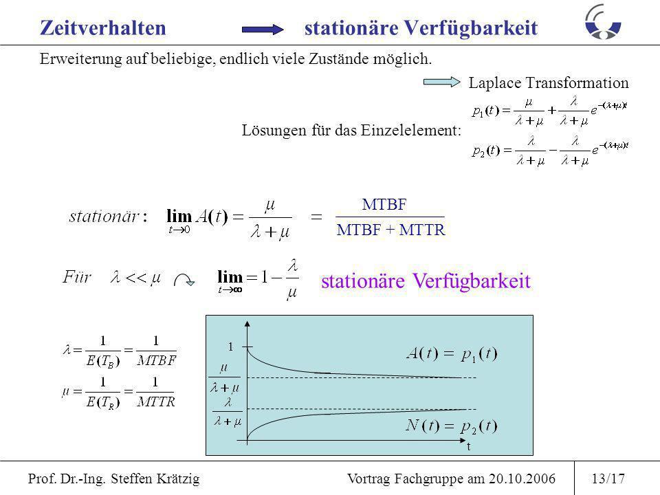 Prof. Dr.-Ing. Steffen Krätzig Vortrag Fachgruppe am 20.10.200612/17 Zeitverhalten Zustandsdiagramm Stochastische Modellbildung Markov mit Poisson-Pro