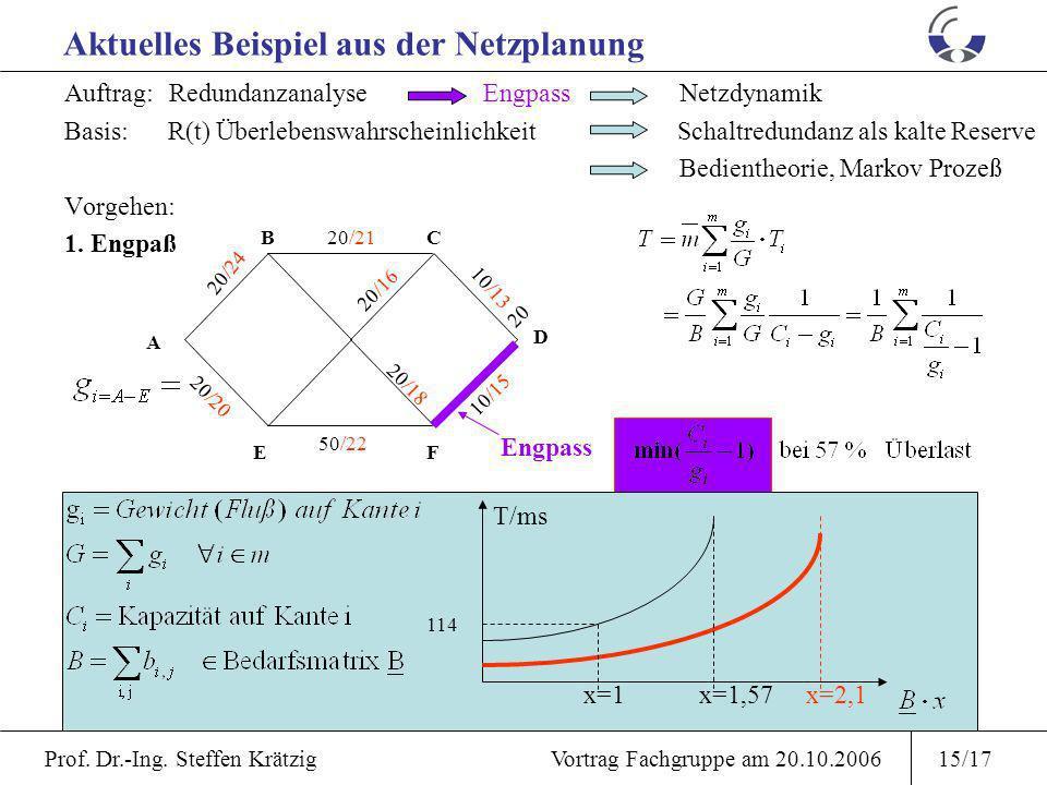 Prof. Dr.-Ing. Steffen Krätzig Vortrag Fachgruppe am 20.10.200614/17 Redundanzstrukturen Kurze Zwischenbilanz: Statistische Grundgrößen Zuverlässigkei