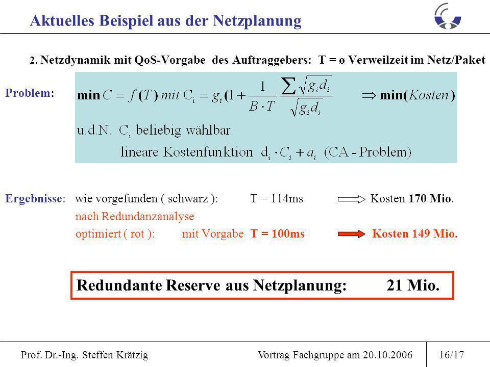 Prof. Dr.-Ing. Steffen Krätzig Vortrag Fachgruppe am 20.10.200615/17 Aktuelles Beispiel aus der Netzplanung Auftrag:RedundanzanalyseEngpass Netzdynami