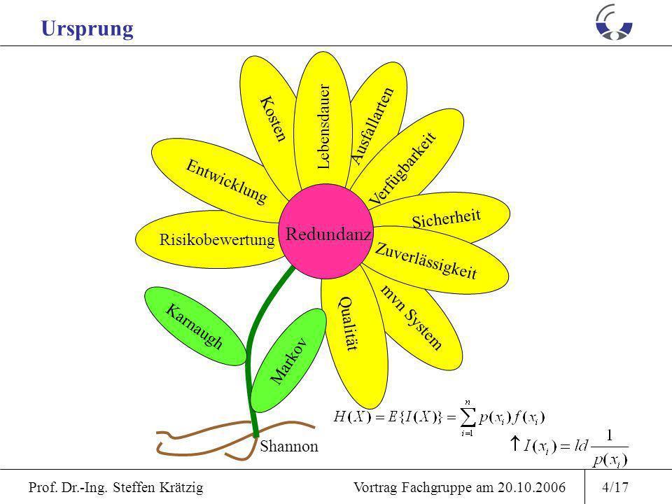 Prof. Dr.-Ing. Steffen Krätzig Vortrag Fachgruppe am 20.10.20063/17 Funktionsbereites Vorhandensein von mehr als für die vorgesehene Funktion notwendi